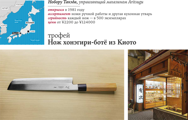 Kyoto Aritsugu Knife Brand Article for Travel Magazine Afisha Mir (Афиша-Мир)